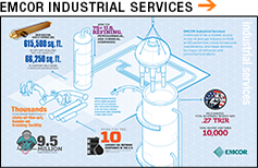 EMCOR Industrial Services