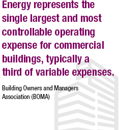 Energy represents the single largest and most controllable operating expense for commercial buildings, typically a third of variable expenses. | Building Owners and Managers Association (BOMA)